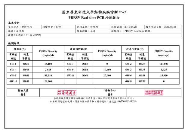 2016.08.28 研究用(聖昕生技) 1393 PRRSV qPCR