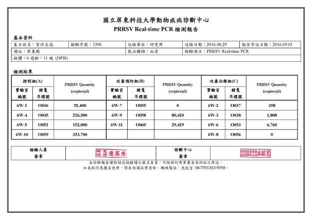 2016.08.29 研究用(聖昕生技) 1396 PRRSV qPCR